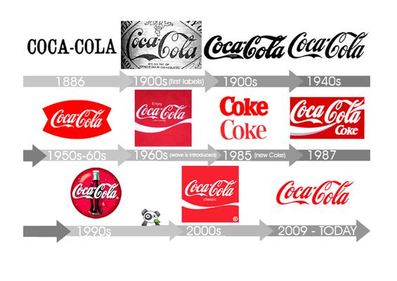 coca cola logo hidden message Quotes